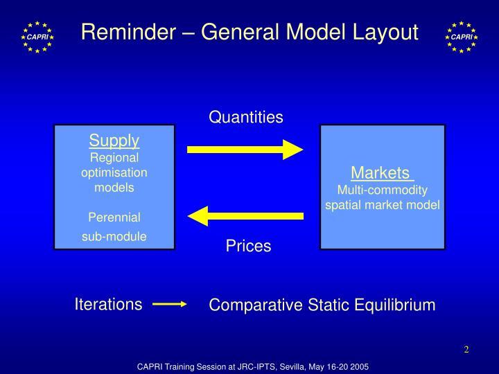 Reminder – General Model Layout