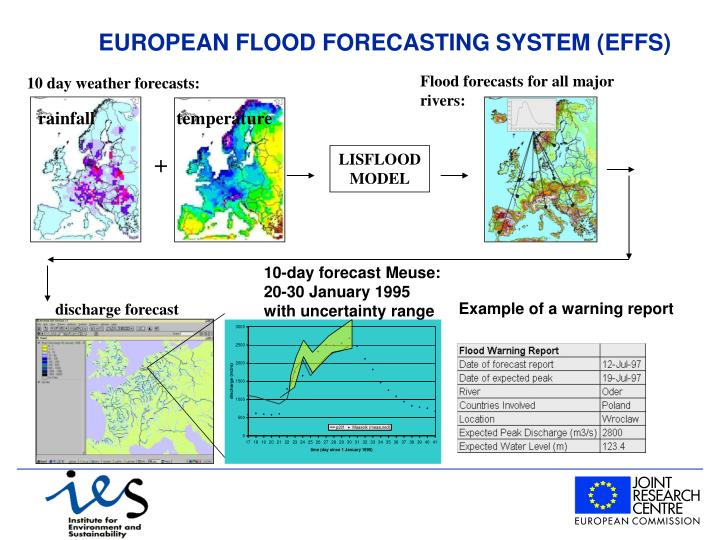 EUROPEAN FLOOD FORECASTING SYSTEM (EFFS)