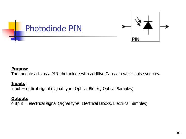 Photodiode PIN