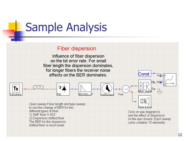 Sample Analysis