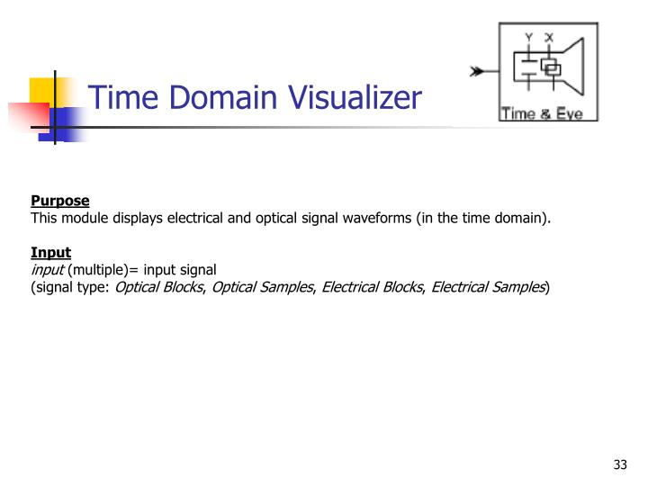 Time Domain Visualizer