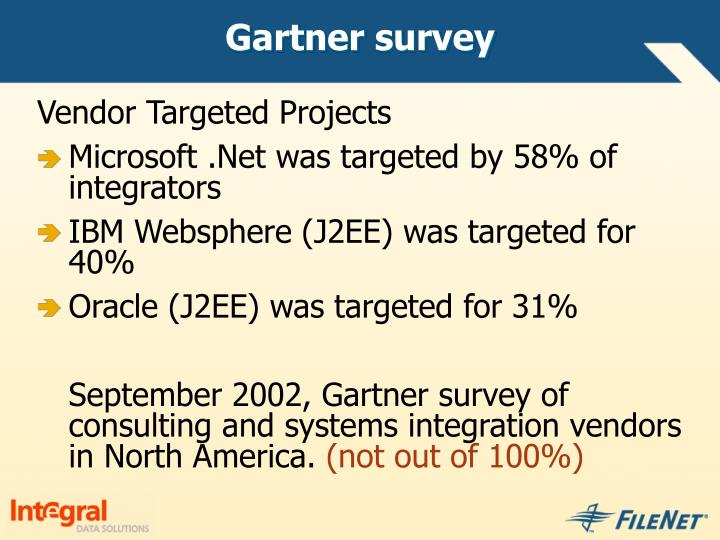Gartner survey