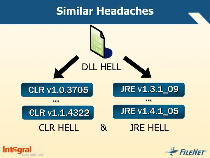 Similar Headaches
