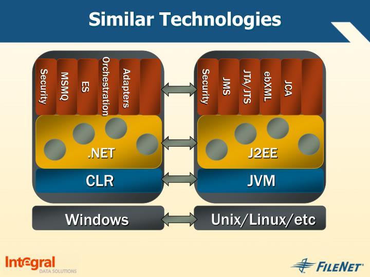 Similar Technologies