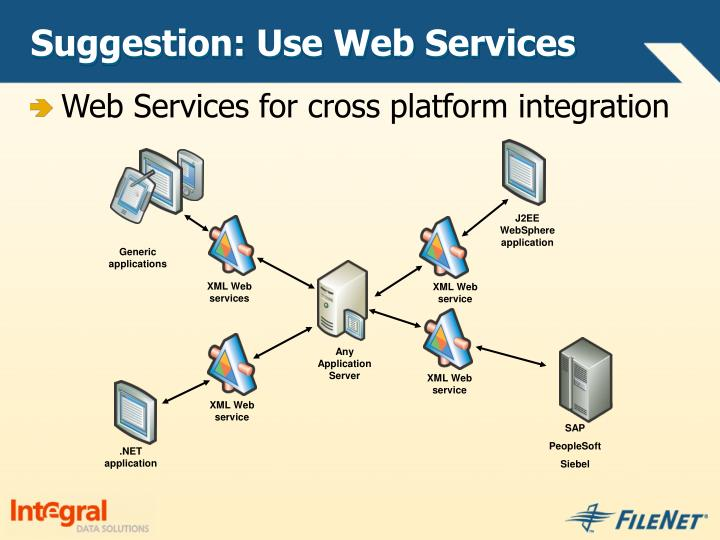 Suggestion: Use Web Services