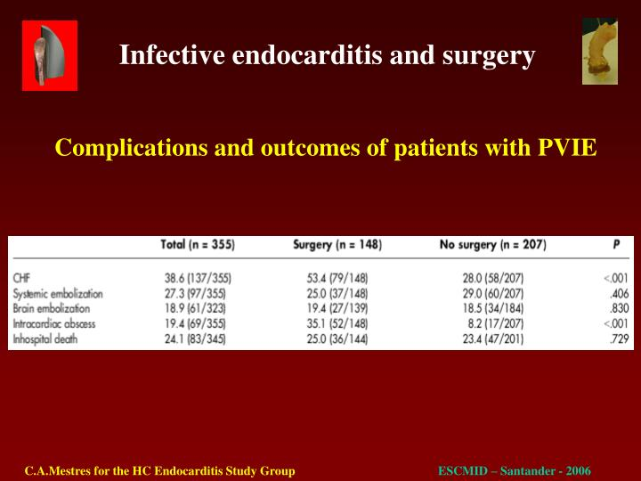 Complications and outcomes of patients with PVIE