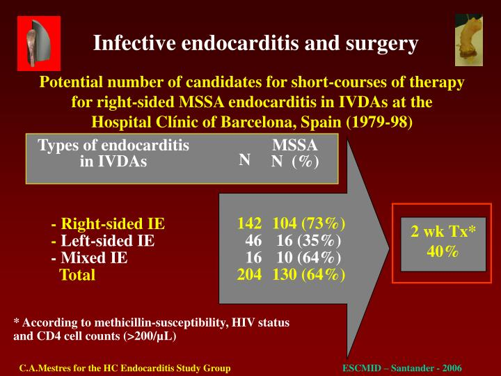 Potential number of candidates for short-courses of therapy