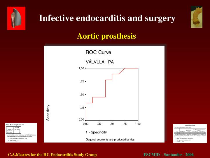 Aortic prosthesis
