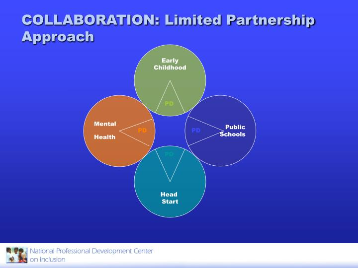 COLLABORATION: Limited Partnership Approach
