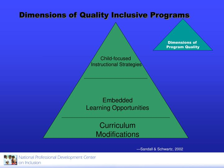 Dimensions of Quality Inclusive Programs