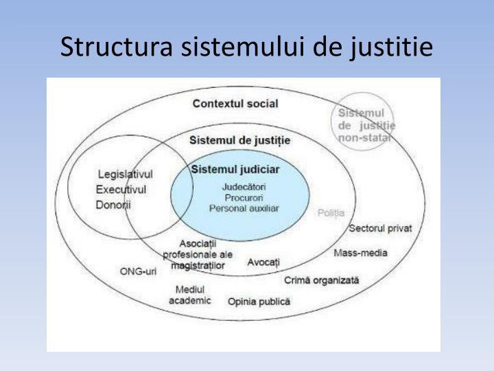 Structura sistemului de justitie