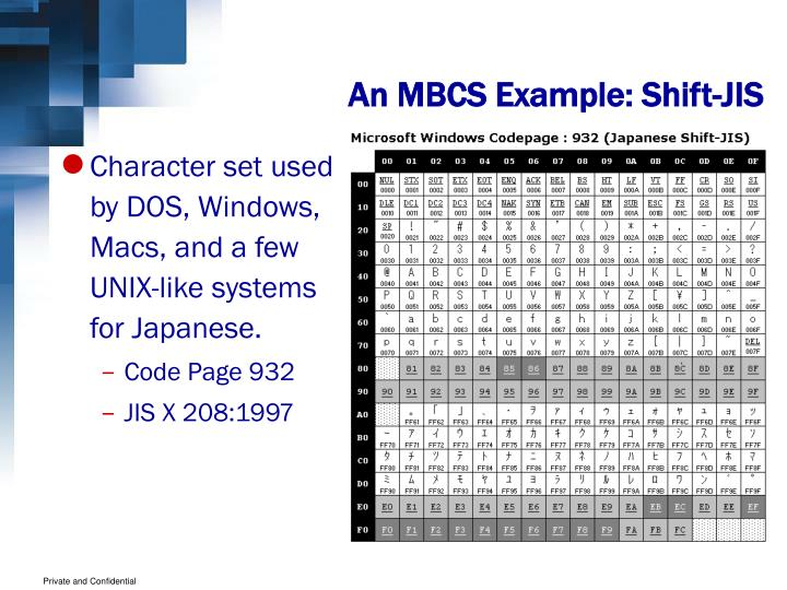 An MBCS Example: Shift-JIS