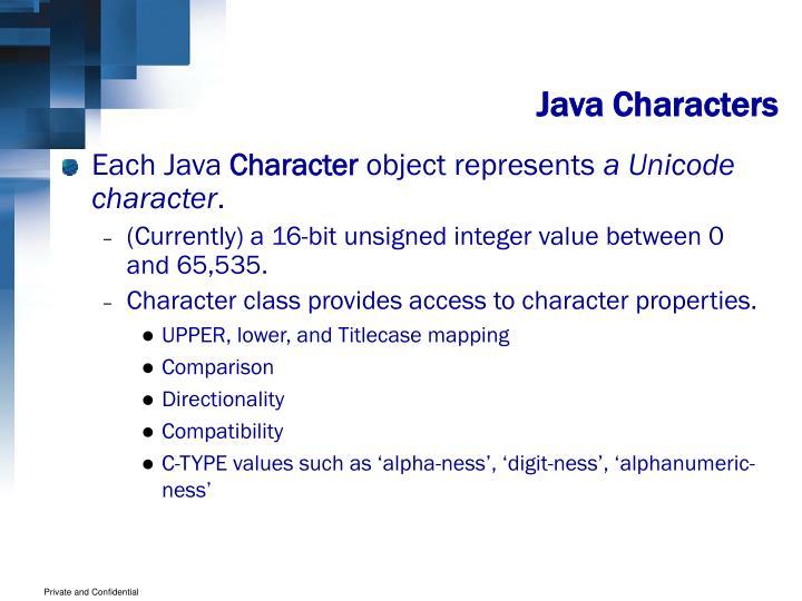 Java Characters
