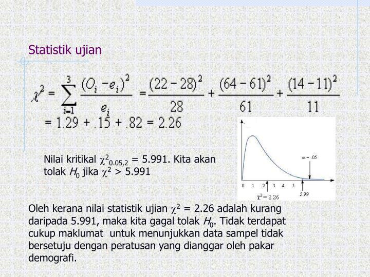 Statistik ujian