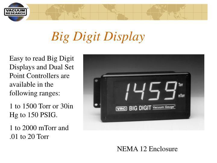 Big Digit Display
