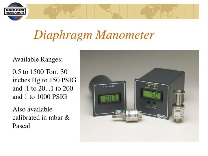 Diaphragm Manometer