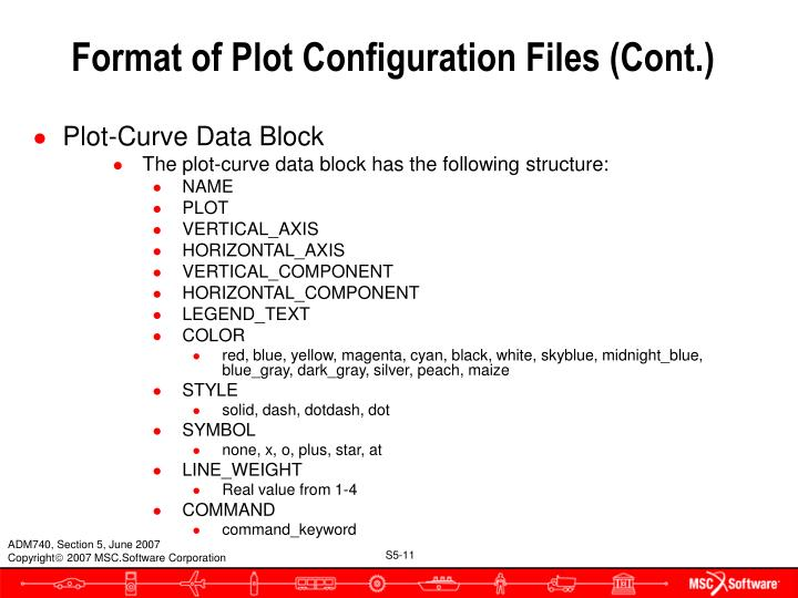 Format of Plot Configuration Files (Cont.)