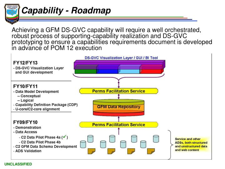 Achieving a GFM DS-GVC capability will require a well orchestrated, robust process of supporting-capability realization and DS-GVC prototyping to ensure a capabilities requirements document is developed in advance of POM 12 execution