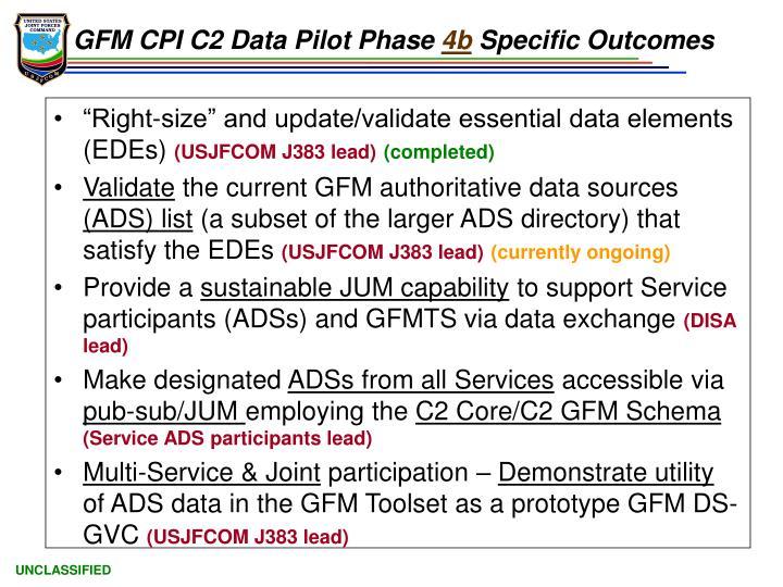 GFM CPI C2 Data Pilot Phase