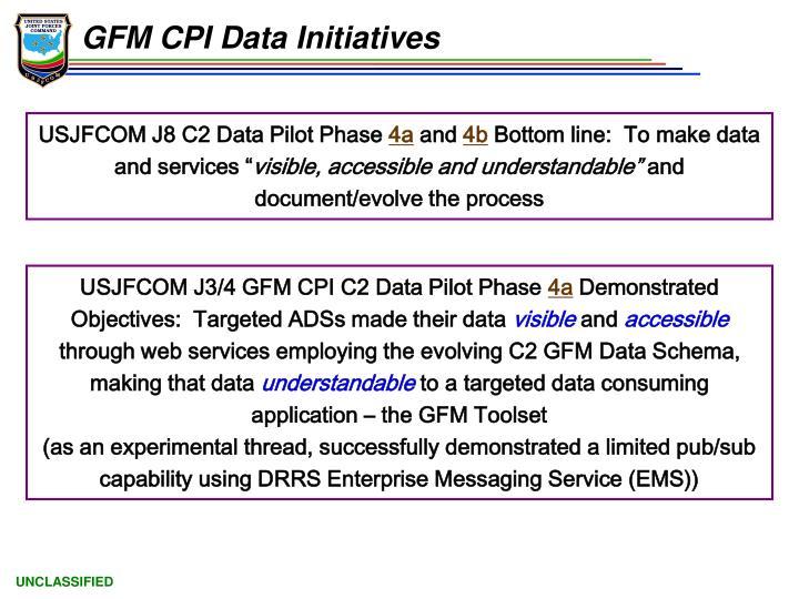 GFM CPI Data Initiatives