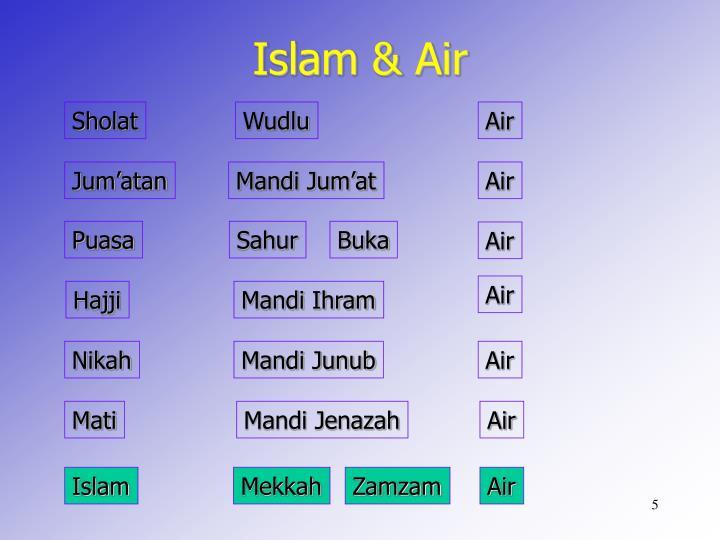 Islam & Air