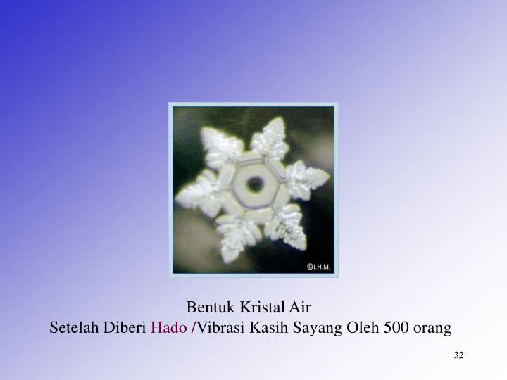 Bentuk Kristal Air