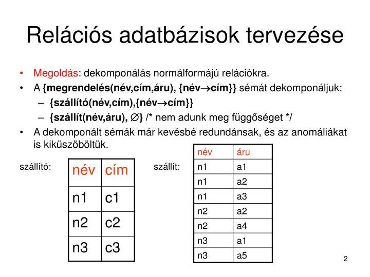 Relációs adatbázisok tervezése