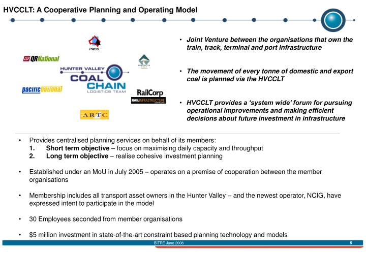 HVCCLT: A Cooperative Planning and Operating Model