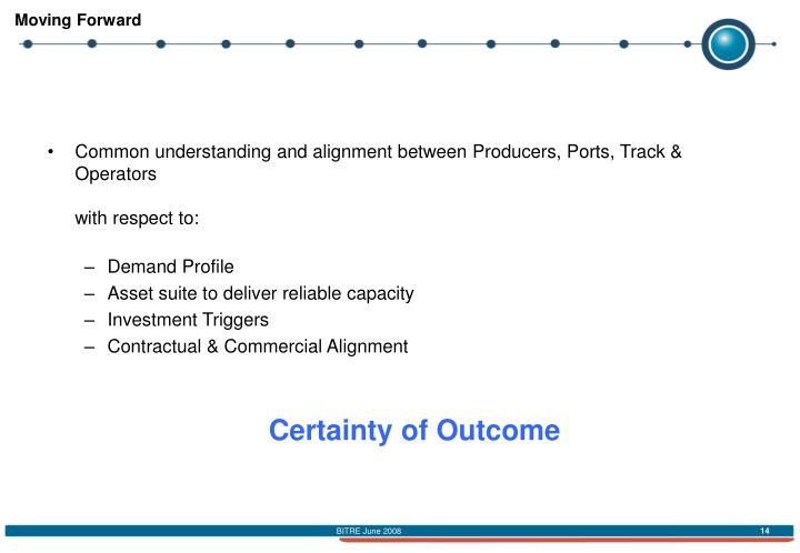 Common understanding and alignment between Producers, Ports, Track & Operators