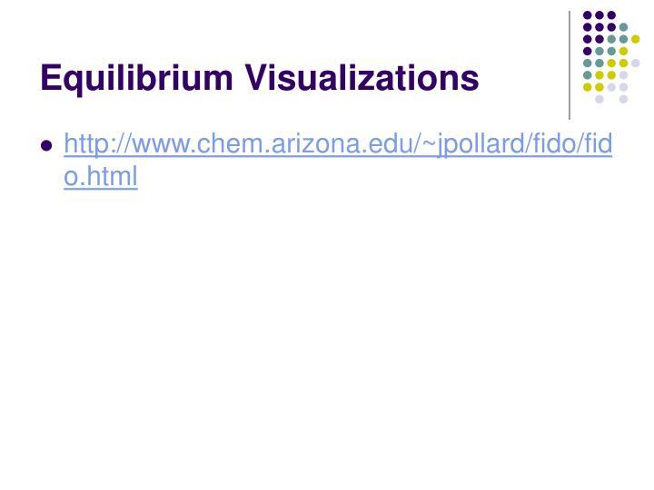 Equilibrium Visualizations