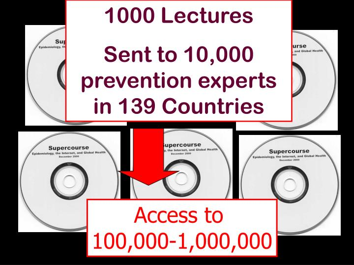 1000 Lectures