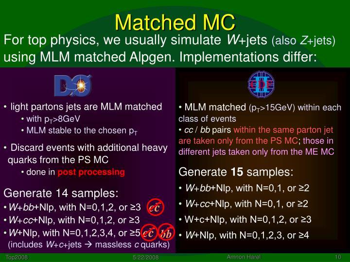 Matched MC