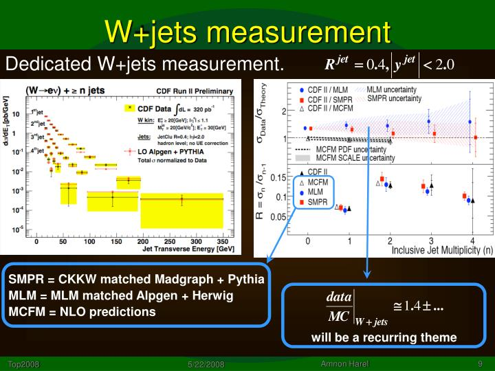 W+jets measurement