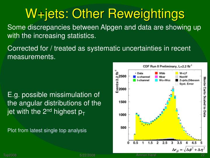 W+jets: Other Reweightings
