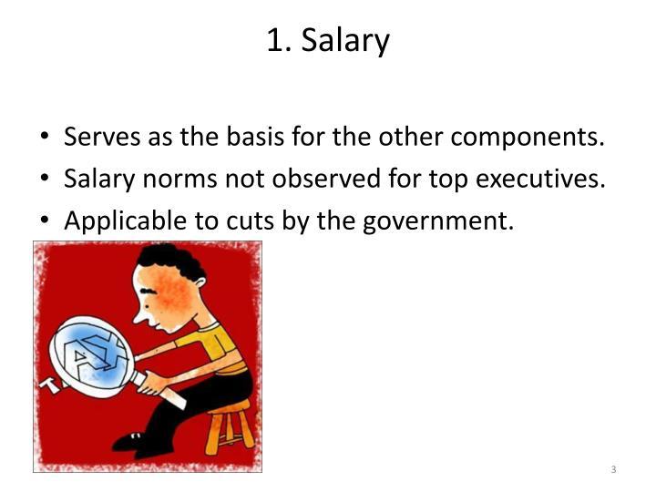 1. Salary