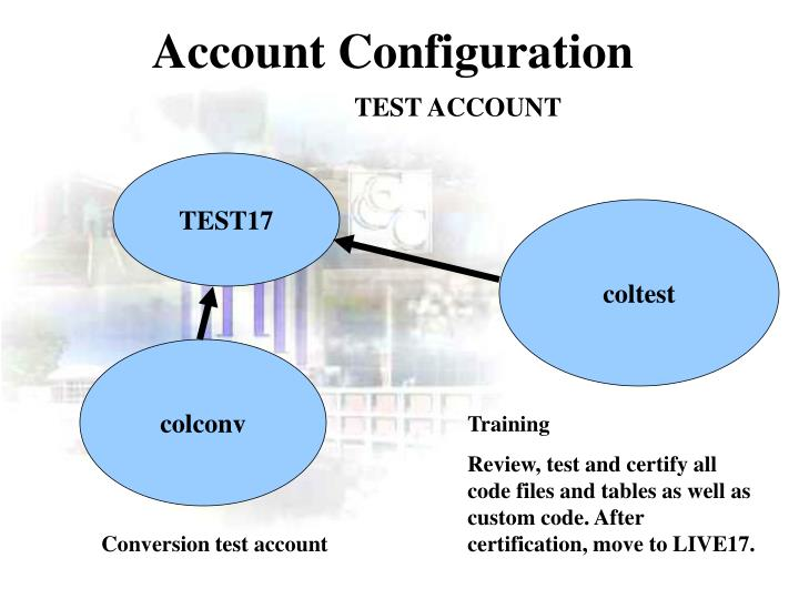 Account Configuration