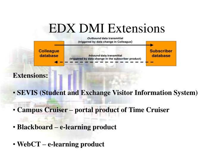 EDX DMI Extensions