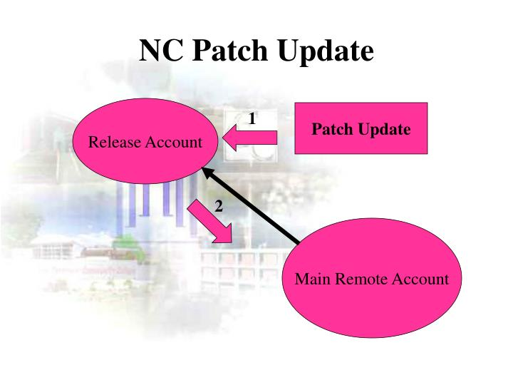 NC Patch Update