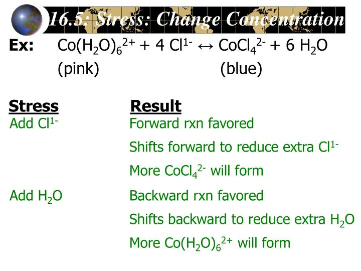 16.5: Stress: Change Concentration