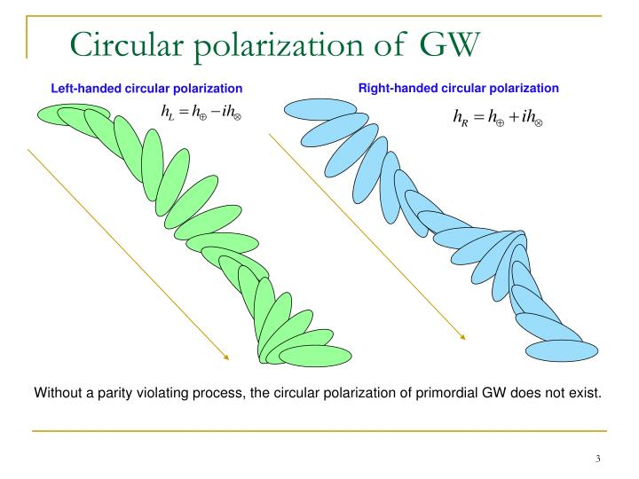 Circular polarization of gw