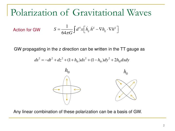 Polarization of gravitational waves