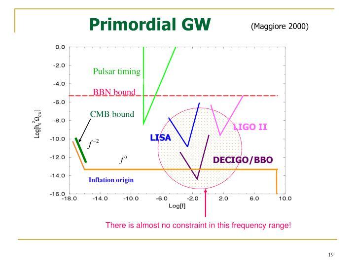 Primordial GW