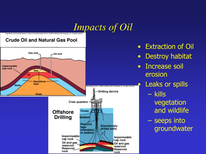 Impacts of Oil
