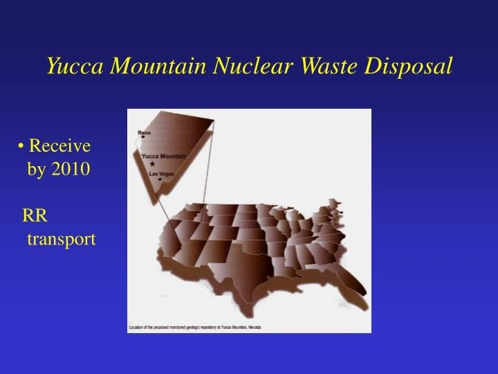 Yucca Mountain Nuclear Waste Disposal