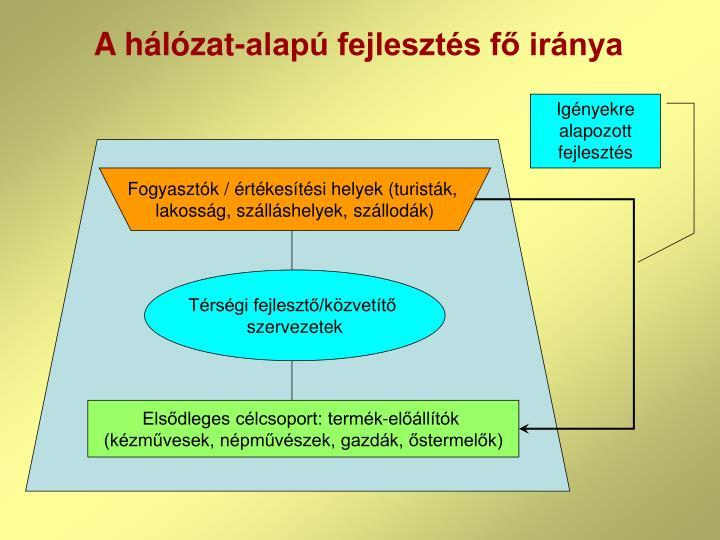A hálózat-alapú fejlesztés fő iránya