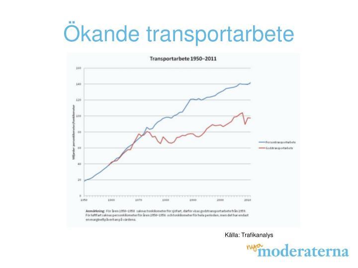Ökande transportarbete