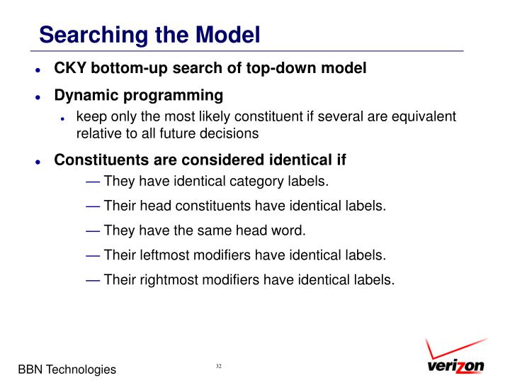 Searching the Model