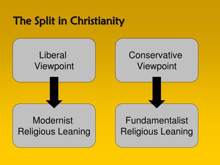 The Split in Christianity