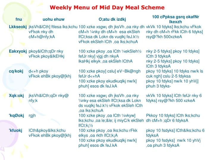 Weekly Menu of Mid Day Meal Scheme