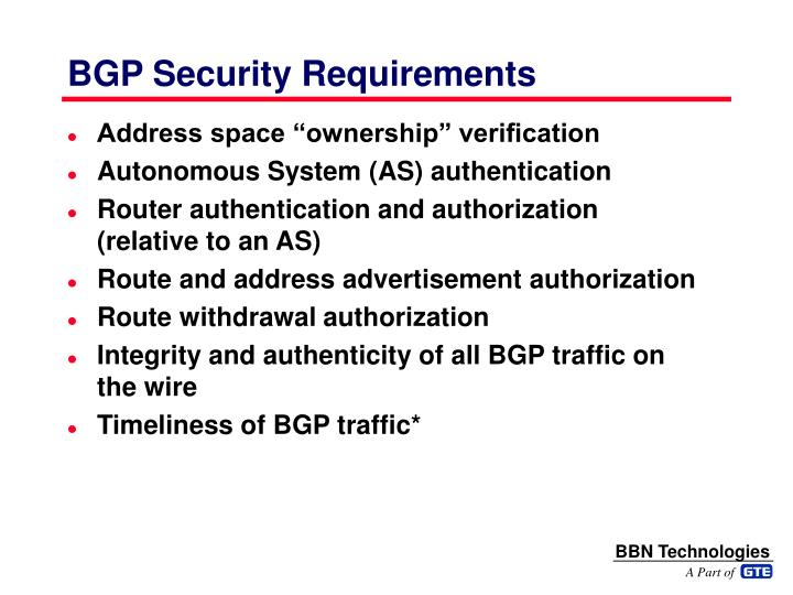 BGP Security Requirements